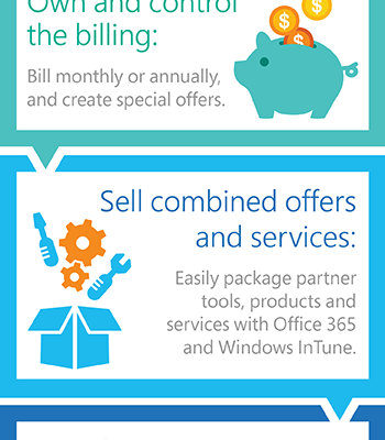 Designed to deepen customer relationships and expand business opportunities by enabling partners to own and control the billing, sell combined offers and services, and directly provision, manage and support customers.
