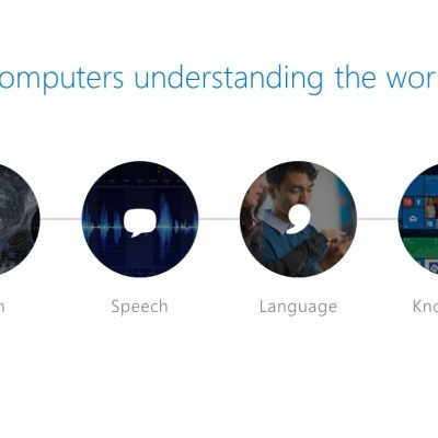 Computers understanding the world