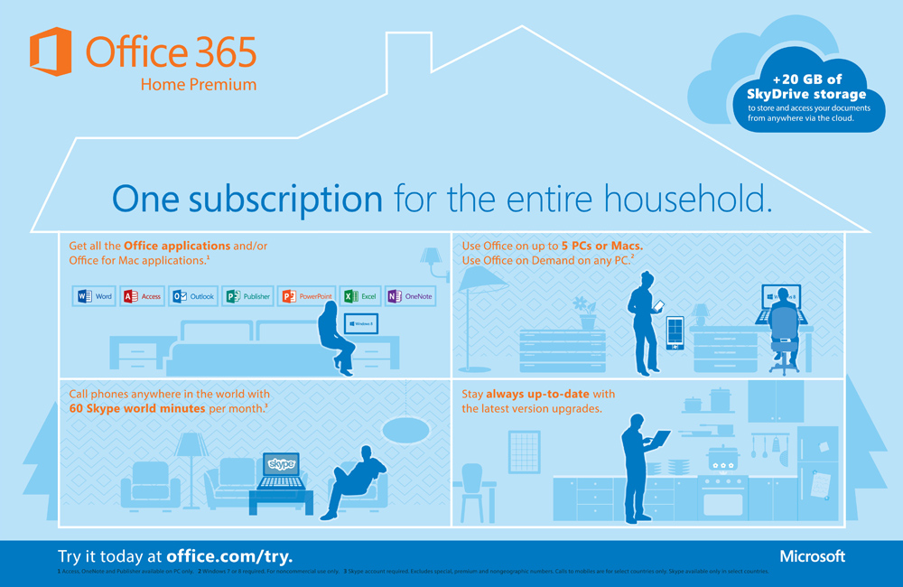 Office 365 Home Premium provides one subscription for the whole household.
