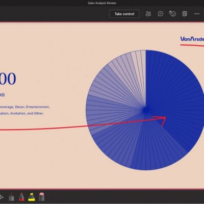 PowerPoint annotation