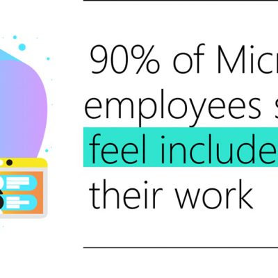 Microsoft employee data from the Work Trend Index