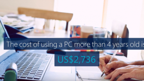 The cost of using old PC