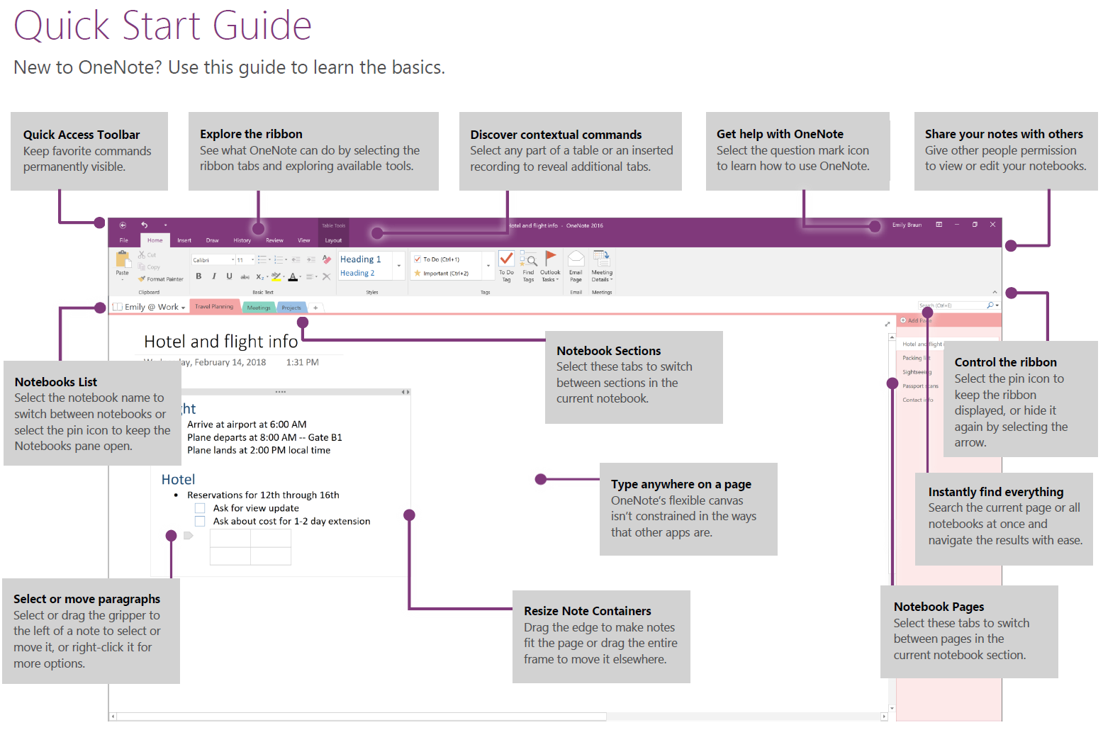 GEN - New to OneNote? Here's everything you need to know in